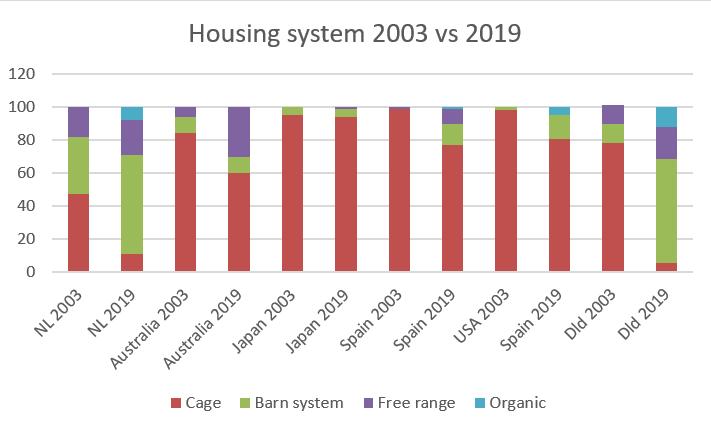 housing system development